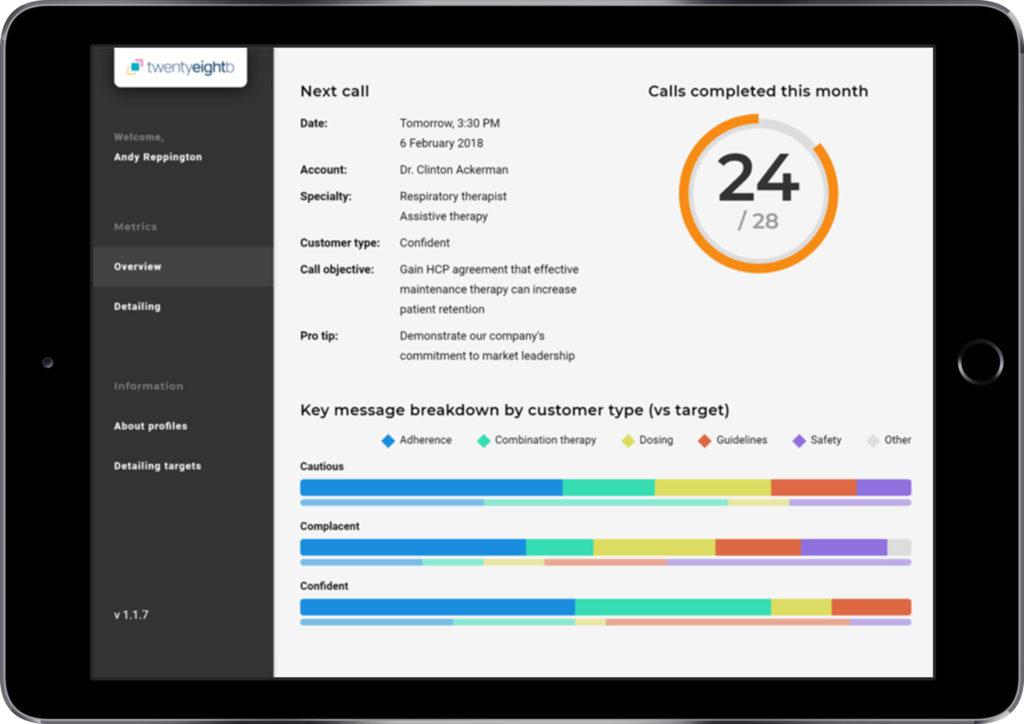 MyInsights segmentation dashboard